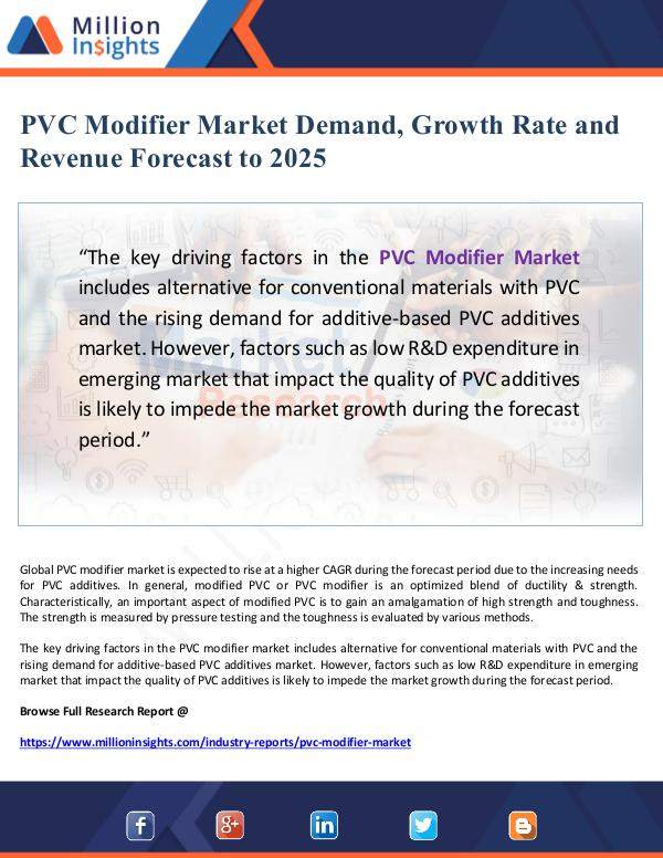 PVC Modifier Market Demand, Growth Rate and Revenu