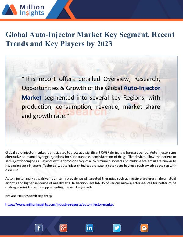 Global Research Global Auto-Injector Market Key Segment, Recent Tr
