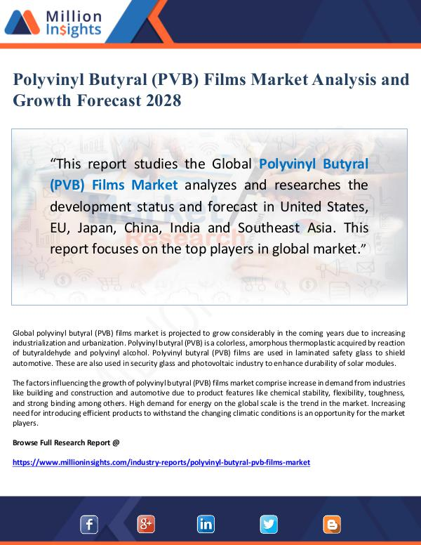 Global Research Polyvinyl Butyral (PVB) Films Market Analysis and