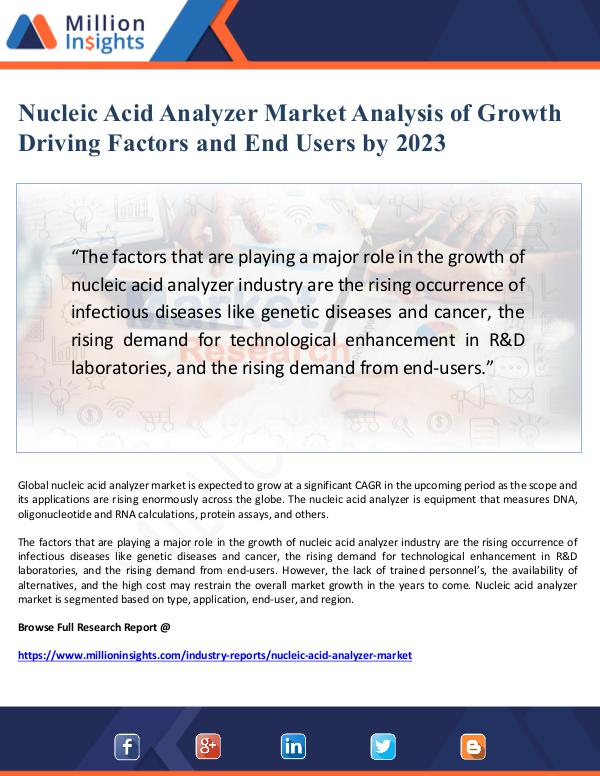 Market Giant Nucleic Acid Analyzer Market Analysis of Growth Dr