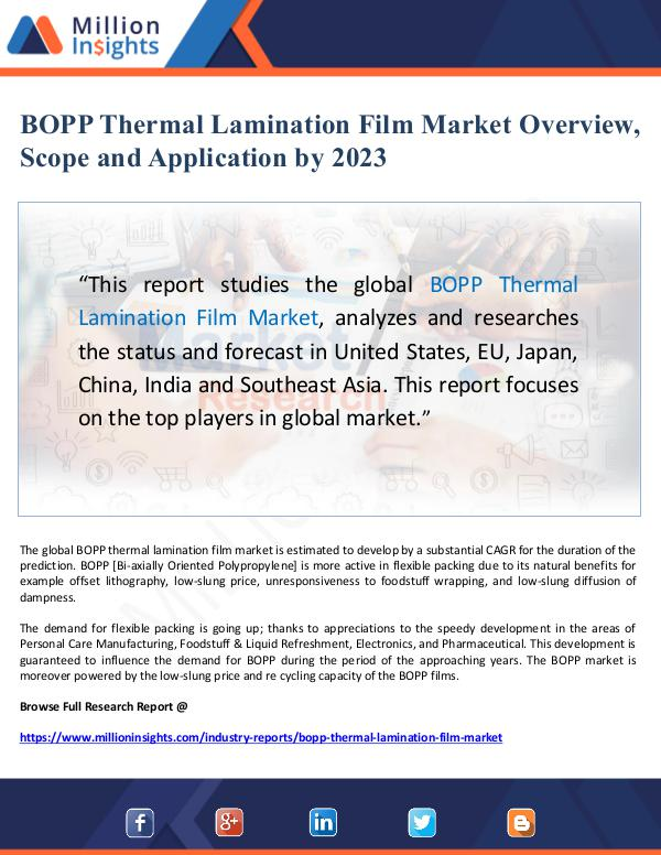 BOPP Thermal Lamination Film Market Overview, Scop