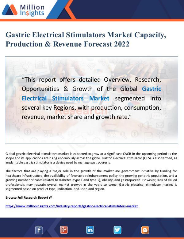 Gastric Electrical Stimulators Market Capacity, Pr