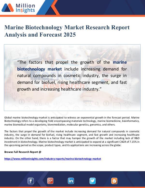Marine Biotechnology Market Research Report Analys
