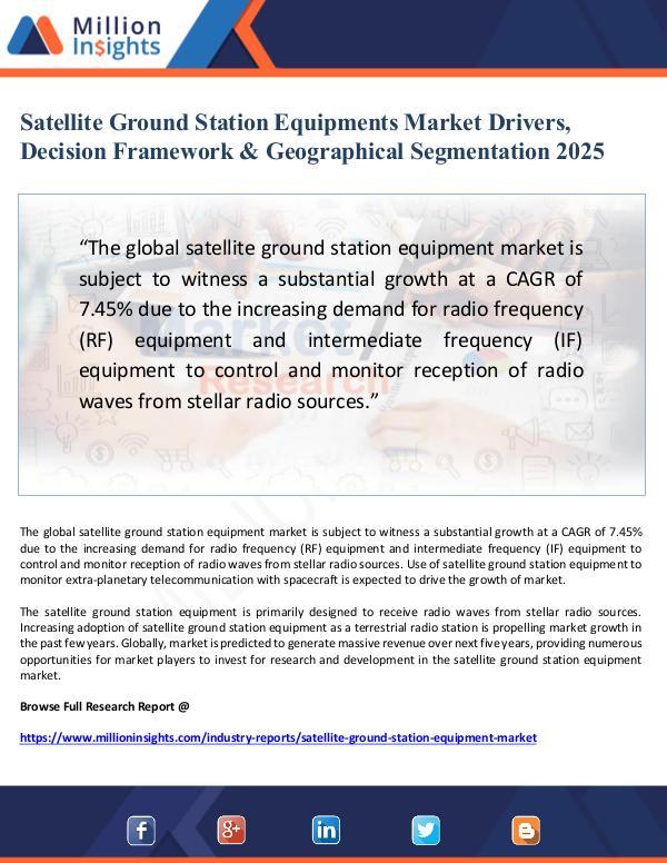 Satellite Ground Station Equipments Market Drivers