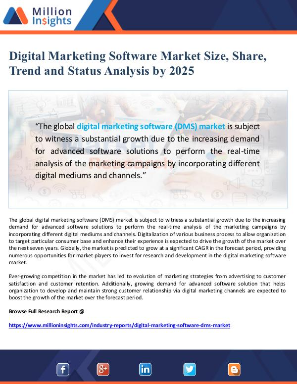 Digital Marketing Software Market Size, Share and