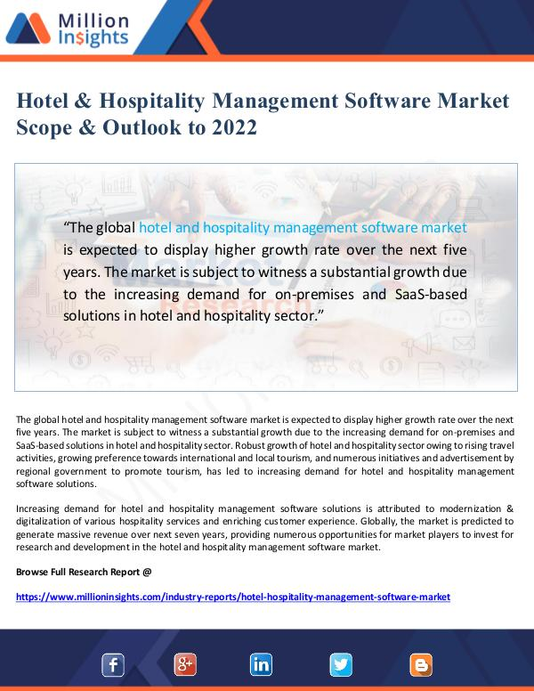 Hotel & Hospitality Management Software Market Out