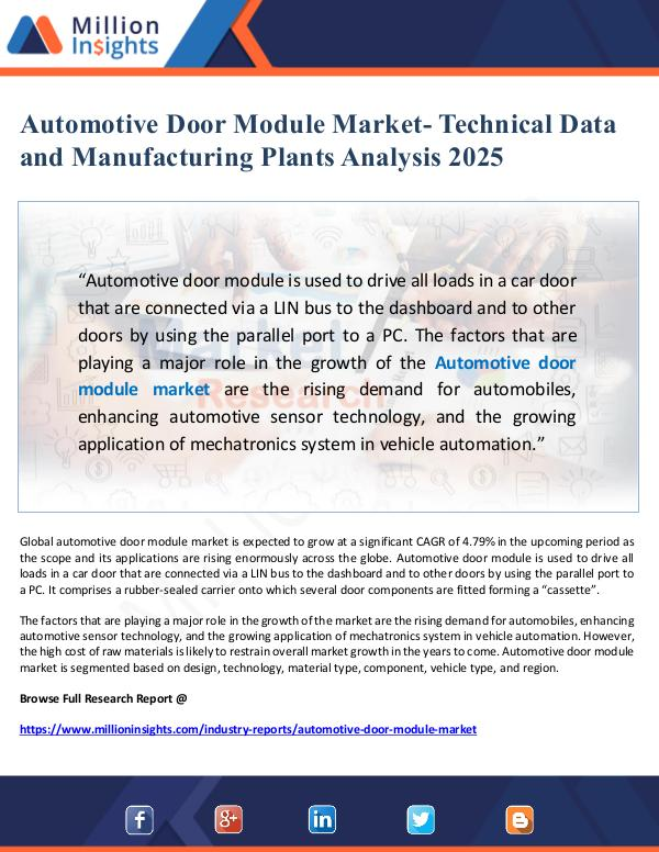 Automotive Door Module Market Analysis 2025