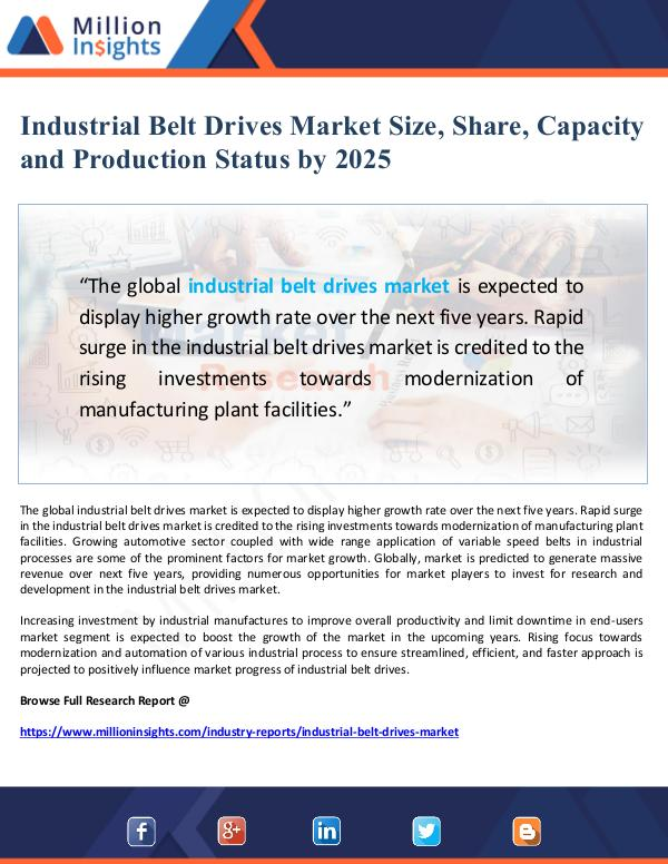Industrial Belt Drives Market Size, Share and Capa
