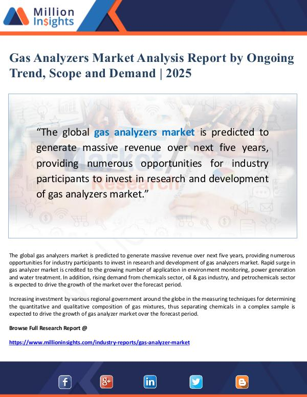 Gas Analyzers Market Analysis Report by Trend, Sco