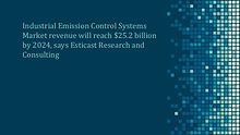 Industrial Emission Control System Market