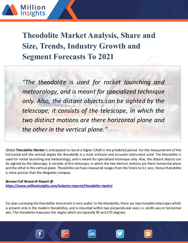 Market New Research Theodolite Market Analysis, Share and Size, 2021