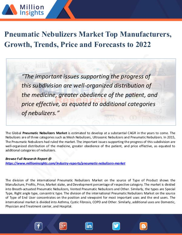 Market New Research Pneumatic Nebulizers Market Top Manufacturers 2022