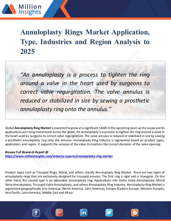 Market New Research Annuloplasty Rings Market Application, Type, 2025