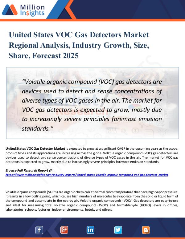 Market Research Analysis United States VOC Gas Detectors Market Report