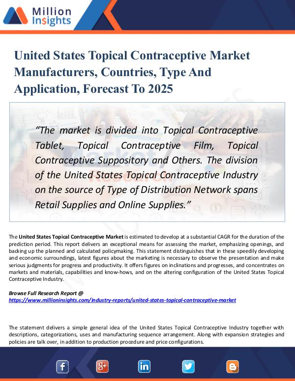 Market Research Analysis United States Topical Contraceptive Market 2025