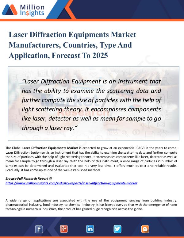 Market Research Analysis Laser Diffraction Equipments Market Manufacturers