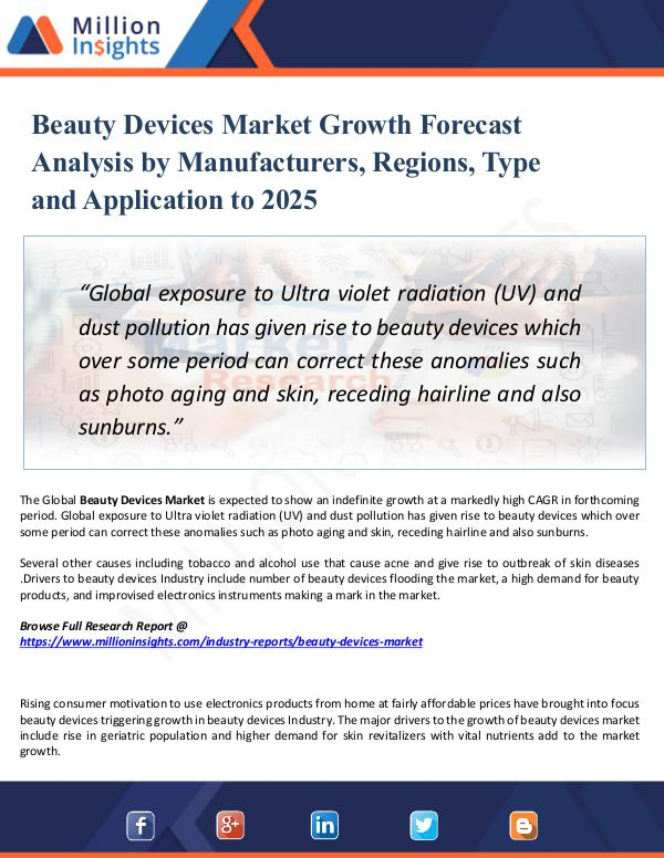 Market Research Analysis Beauty Devices Market Growth Forecast Analysis