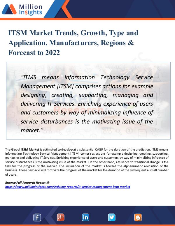 Market Research Analysis ITSM Market Trends, Growth, Type and Application
