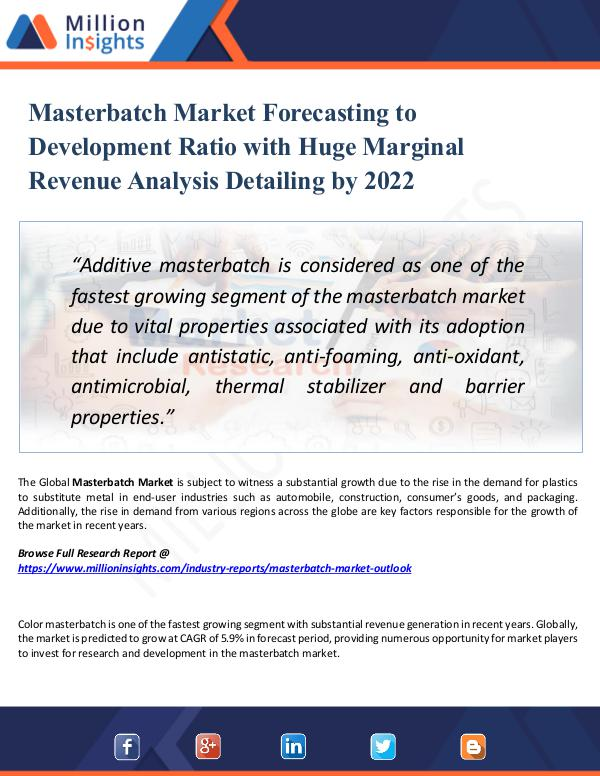 Market Research Analysis Masterbatch Market Forecasting to Development