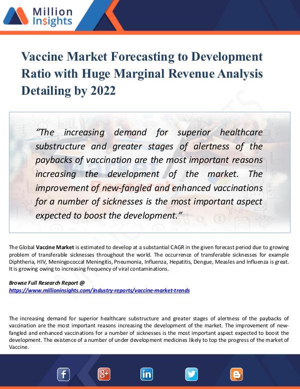Market Research Analysis Vaccine Market Forecasting to Development Ratio