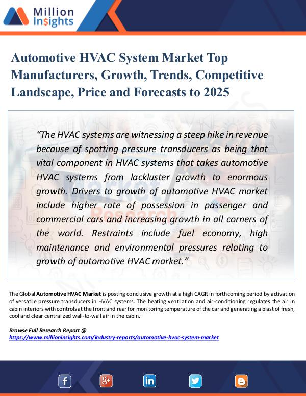 Market Research Analysis Automotive HVAC System Market Top Manufacturers