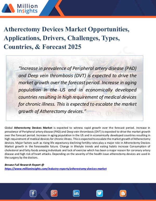 Market Research Analysis Atherectomy Devices Market Opportunities, 2025