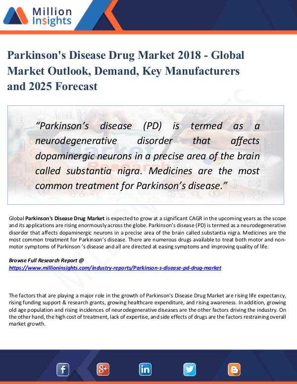 Market Share's Parkinson's Disease Drug Market Report 2025
