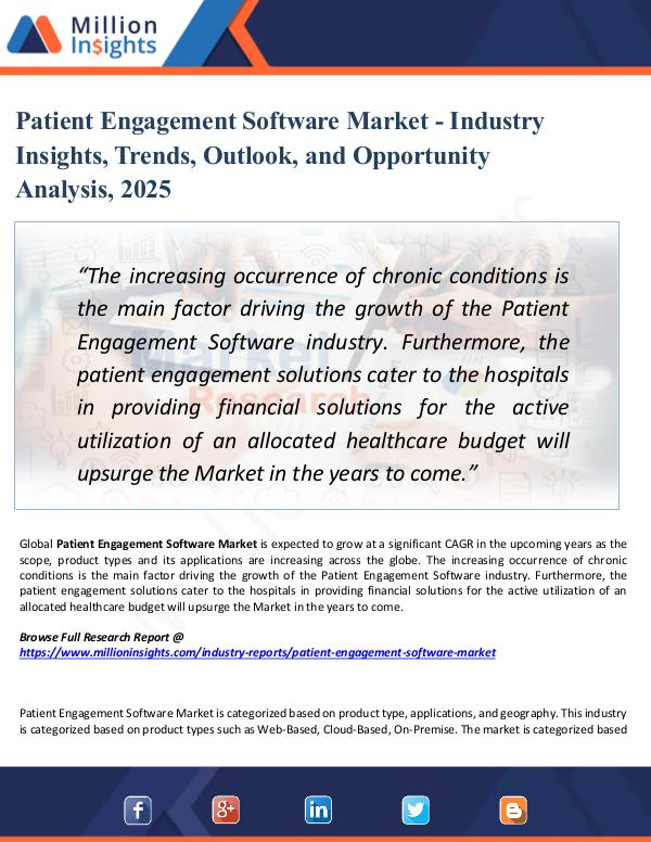 Market Share's Patient Engagement Software Market - Report 2025