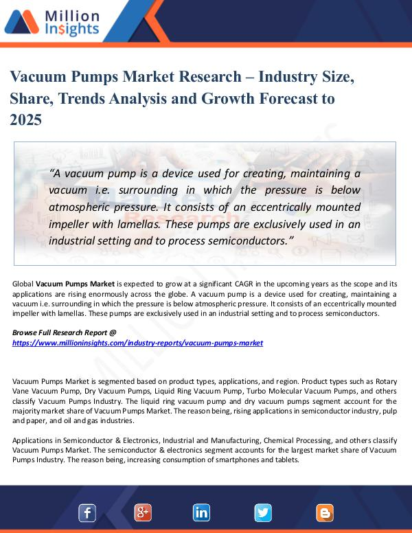Market Share's Vacuum Pumps Market Research – Industry Size, 2025