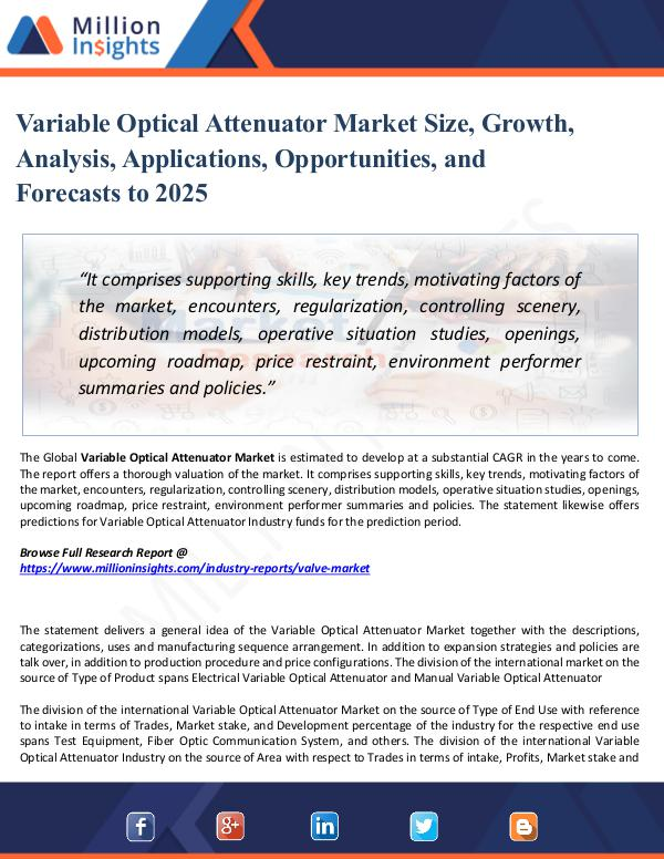 Market Share's Variable Optical Attenuator Market Size, Growth,