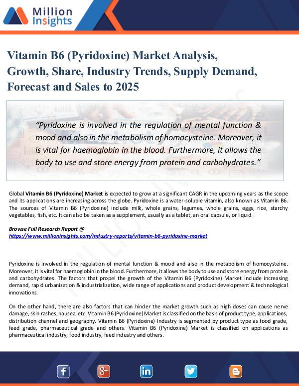 Market Share's Vitamin B6 (Pyridoxine) Market Analysis, Growth,