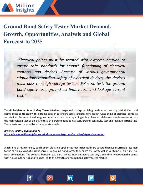 Market Share's Ground Bond Safety Tester Market Demand, Growth,
