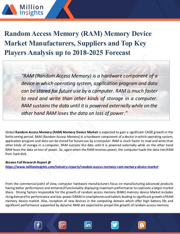 Market Share's Random Access Memory (RAM) Memory Device Market