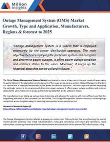 Market Share's