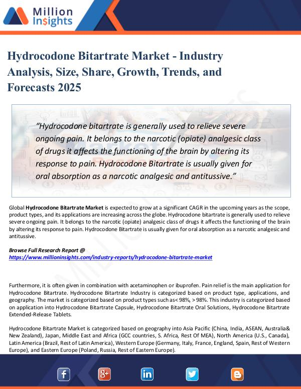 Market Share's Hydrocodone Bitartrate Market - Industry Analysis,