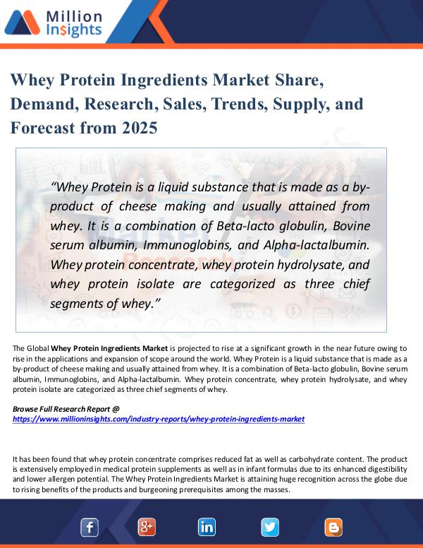 Market Share's Whey Protein Ingredients Market Share, Demand 2025