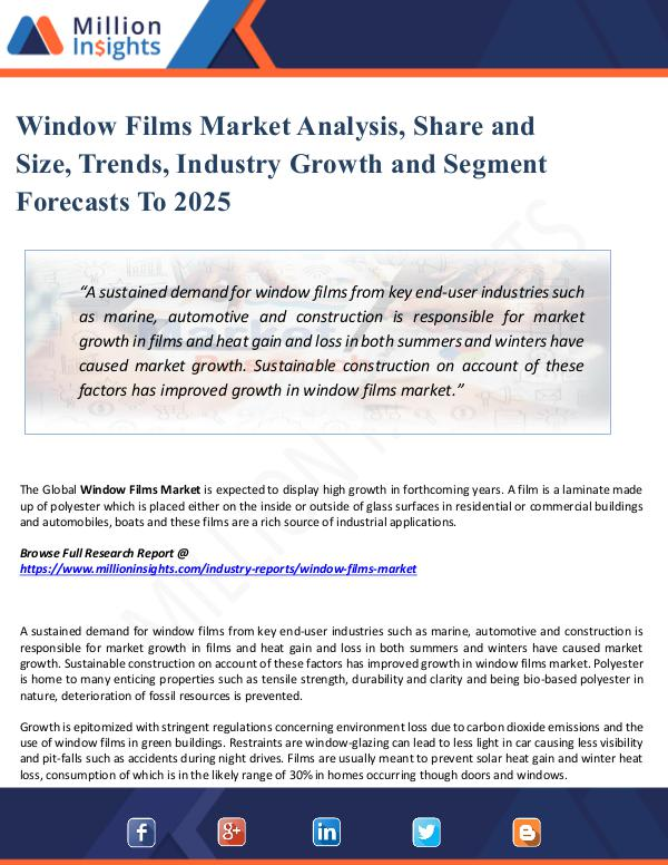 Market Share's Window Films Market Analysis, Share and Size, 2025