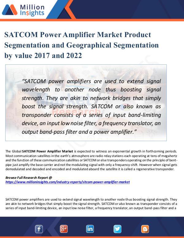 SATCOM Power Amplifier Market Product Segmentation