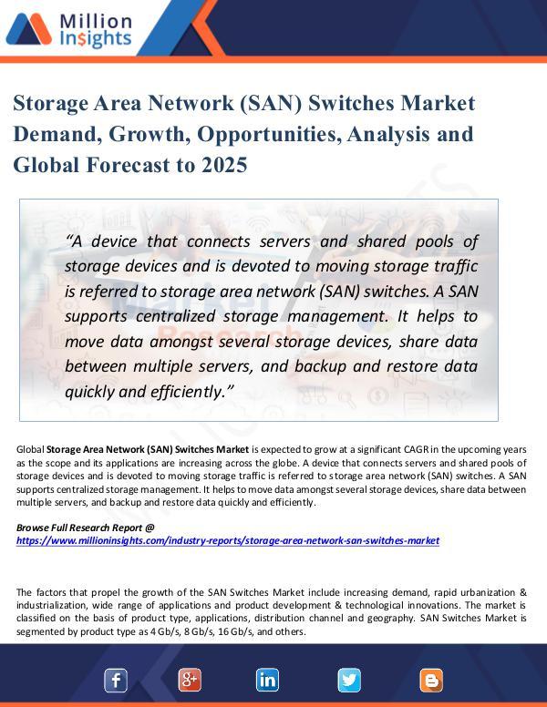 Storage Area Network (SAN) Switches Market Demand,