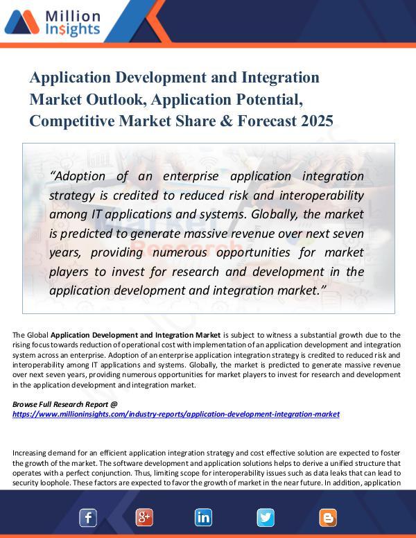 Application Development and Integration Market