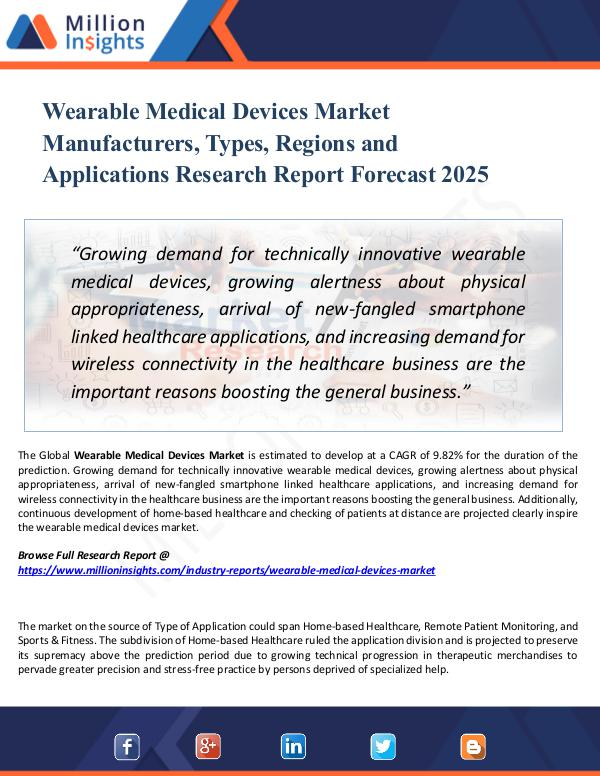 Wearable Medical Devices Market Manufacturers 2025