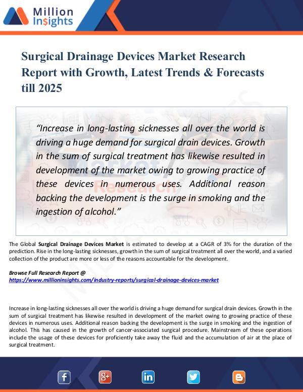Market Share's Surgical Drainage Devices Market Research Report