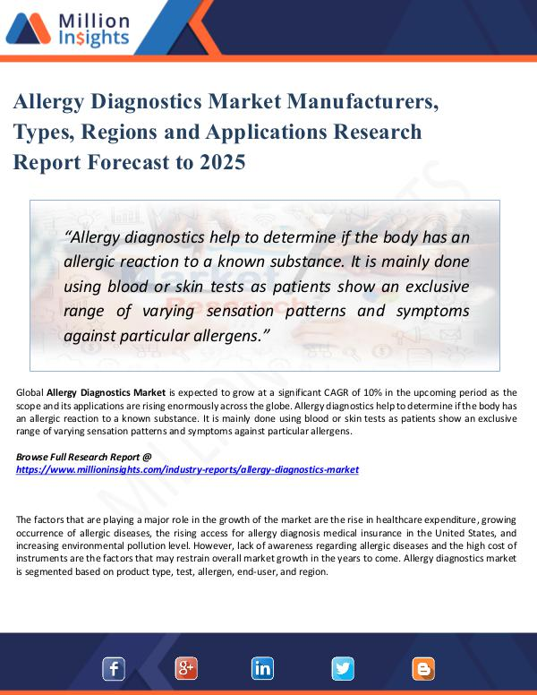 Allergy Diagnostics Market Manufacturers, Types,