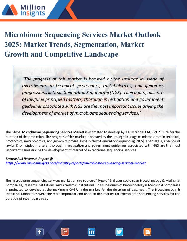 Market Share's Microbiome Sequencing Services Market Outlook 2025