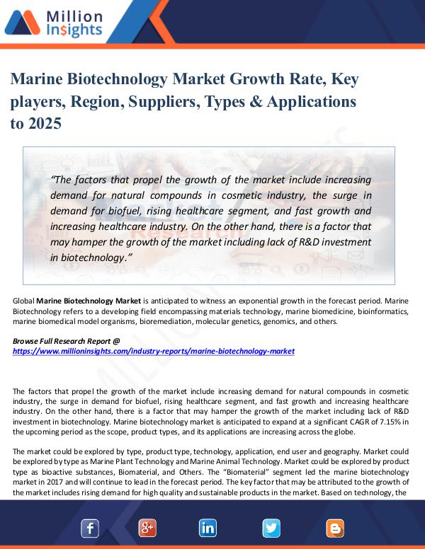 Marine Biotechnology Market Growth Rate,Key player