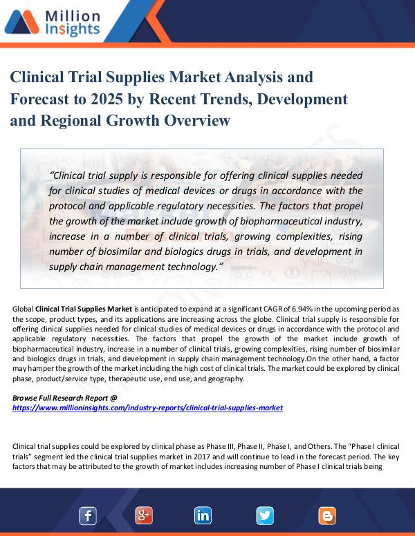 Clinical Trial Supplies Market Analysis Report