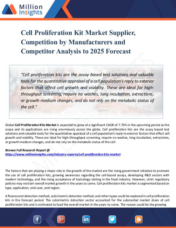Cell Proliferation Kit Market Supplier,Report 2025