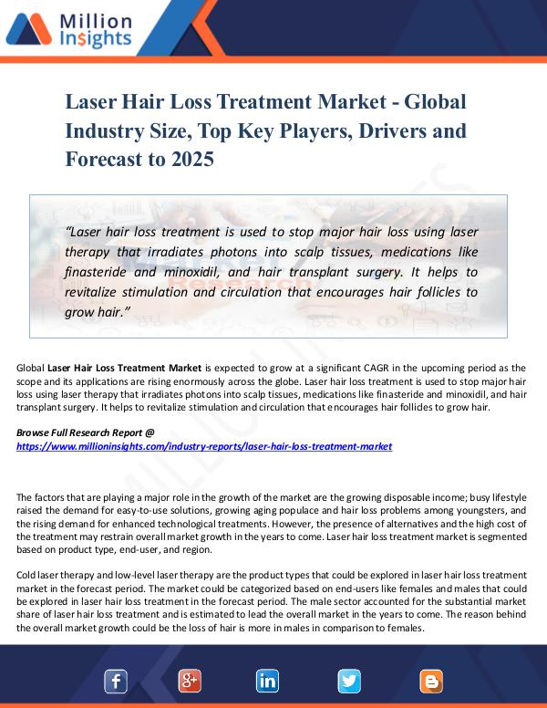 Market Share's Laser Hair Loss Treatment Market - Global Industry