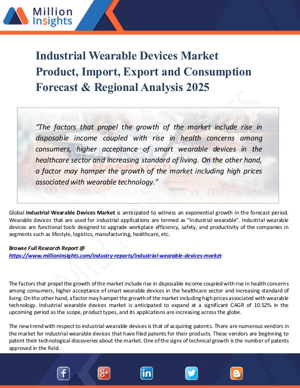 Industrial Wearable Devices Market Product, 2025