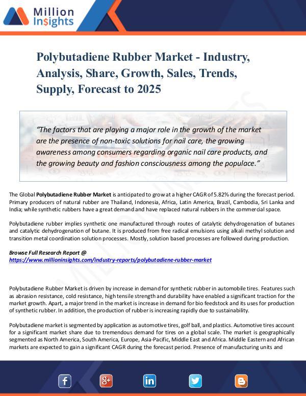 Polybutadiene Rubber Market - Industry, Analysis